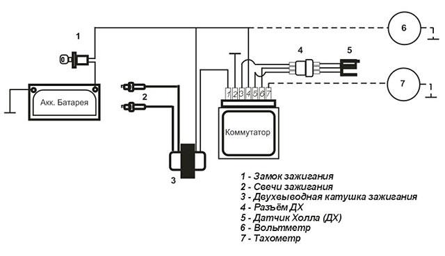 Схема тахометра для ока